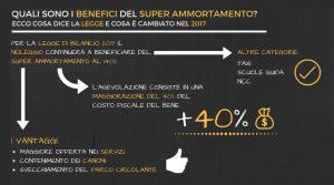 benefici-super-ammortamento-infografica